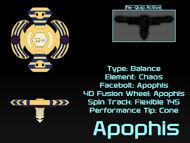 ApophisFile