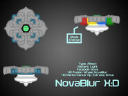 Novablur