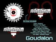 GoudalonFile