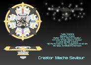 Creator Mecha Saviou