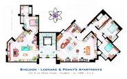 Sheldon leonard and penny apartment from tbbt