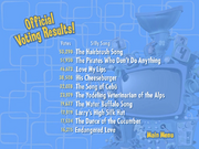 TheUltimateSillySongCountdownOfficialVotingResults.png
