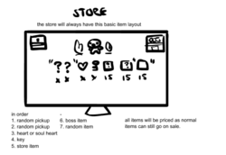 Greed Mod Store Layout Concept.png