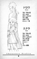Drowa and Eclat Character Profiles