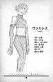 Valtos Characters Profile