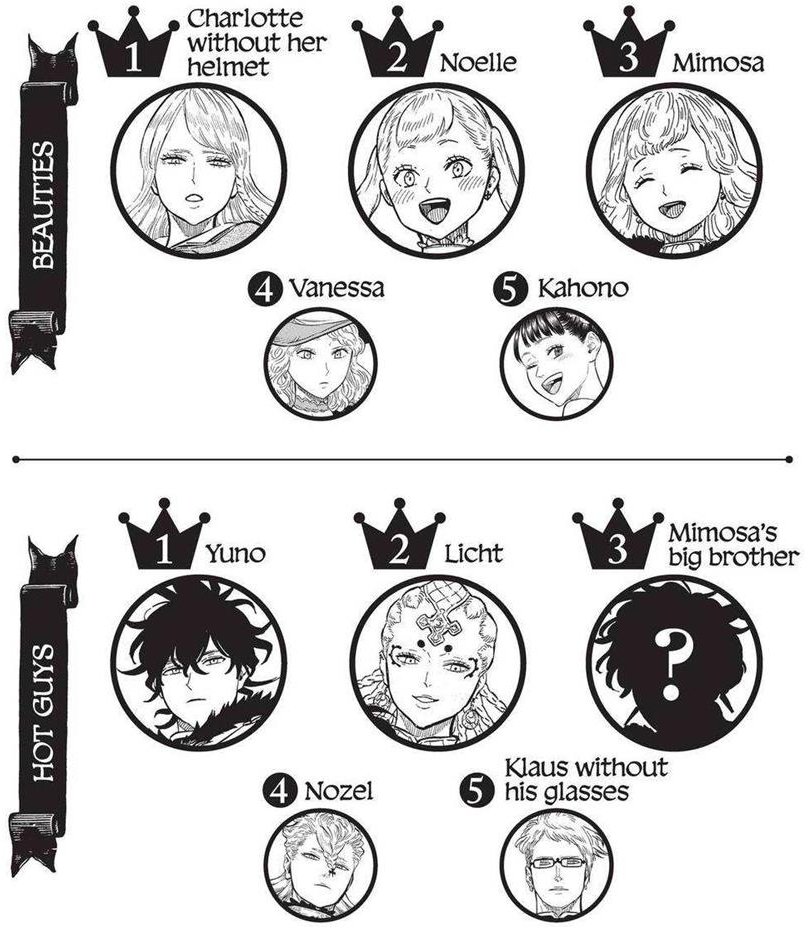 Most beautiful women and men rankings.png