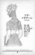 Zora Ideale Character Profile