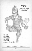 Magna Swing Characters Profile