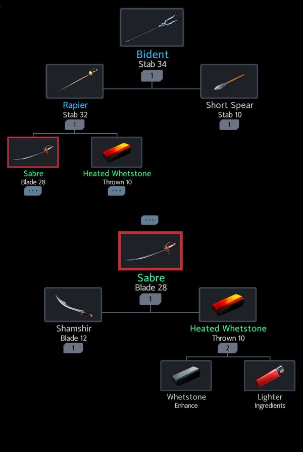Bident Official Black Survival Wiki