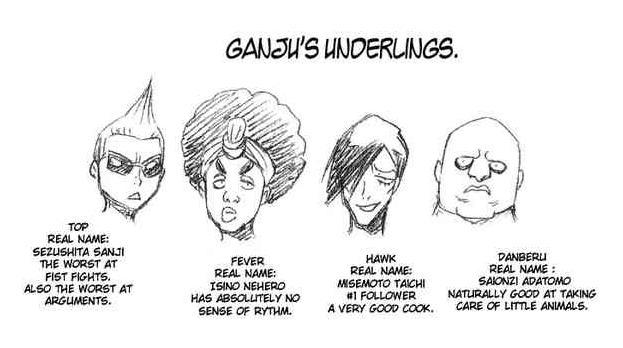 Gang Ganju