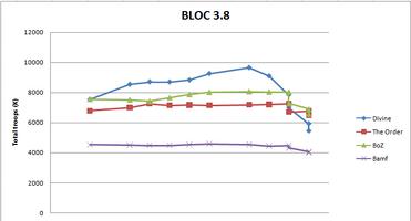 BLOC3.8.png