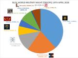 Pirate World War 2020 - enemy everywhere