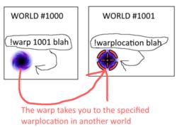 Warplocation.png