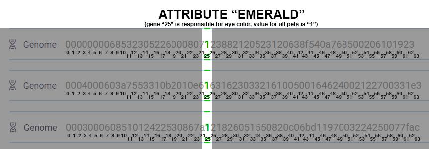 Attribute emerald.png