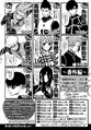 First Popularity Poll Page 2