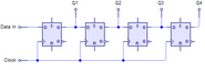 4-Bit SIPO Shift Register