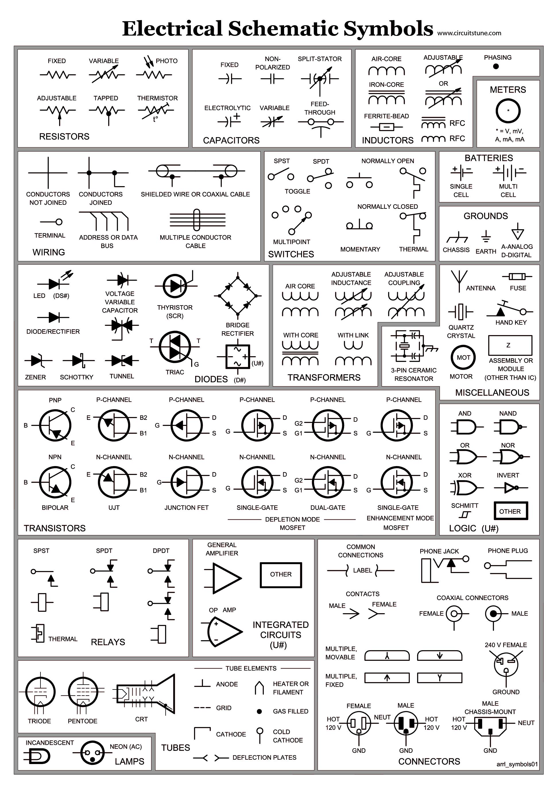 Circuit schematic symbols | BMET Wiki | Fandom | Hvac Wiring Symbols |  | BMET Wiki - Fandom