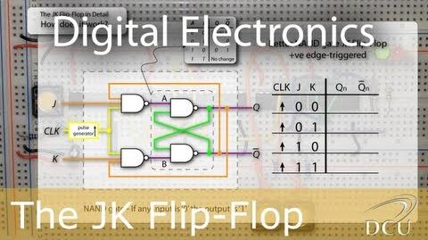 Digital Electronics The JK Flip-Flop