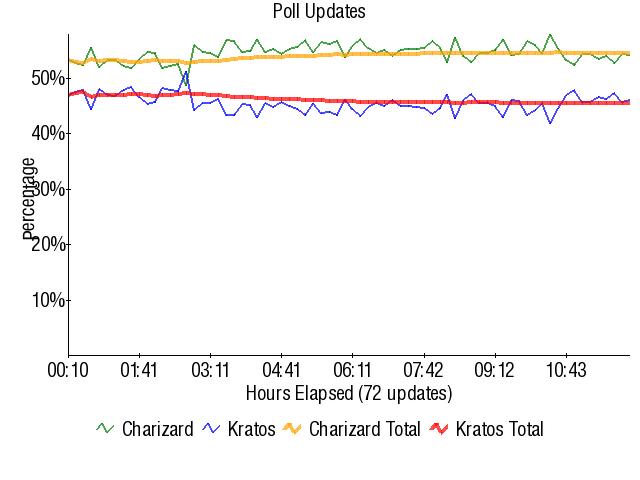 Graph3809.png