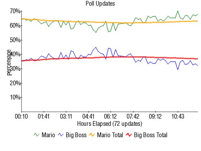 Graph3802.png