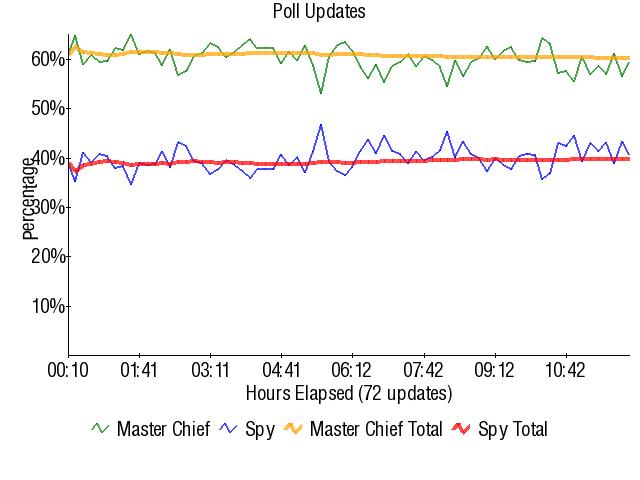 Graph3753.png