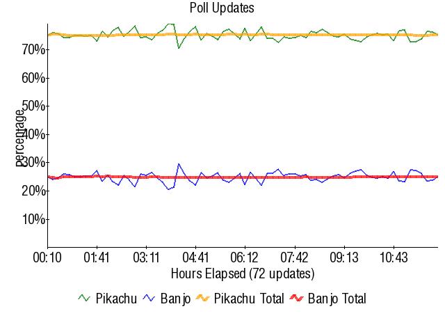 Graph3780.png