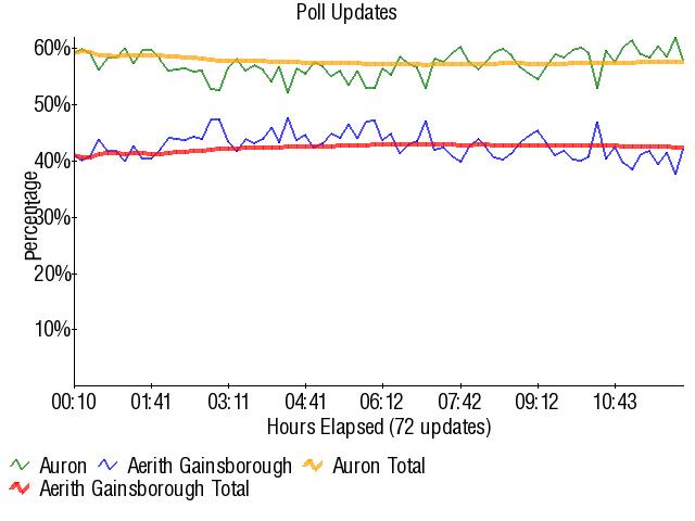 Graph3782.png
