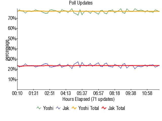 Graph3788.png