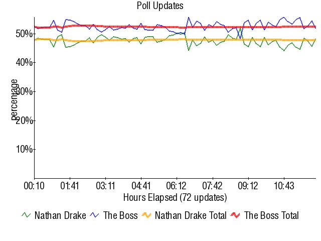 Graph3737.png