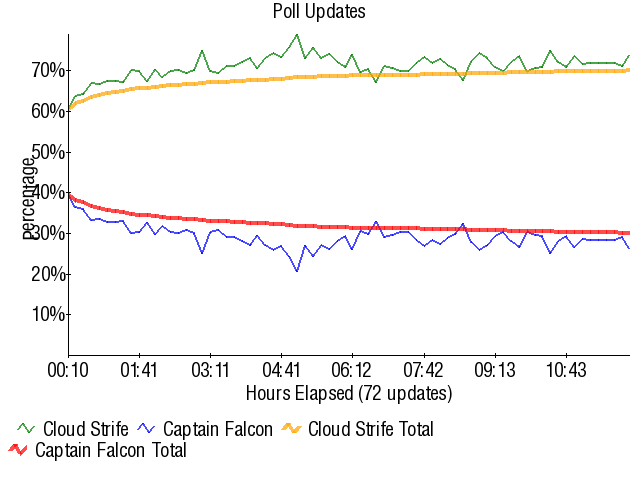 Graph3836.png