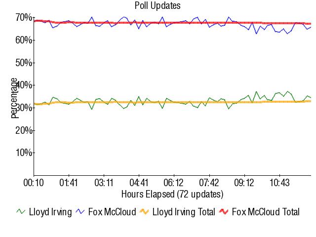 Graph3779.png