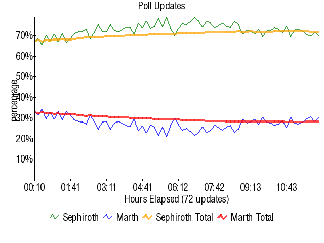 Graph3786.png