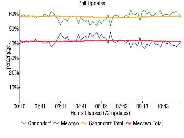 Graph3740.png