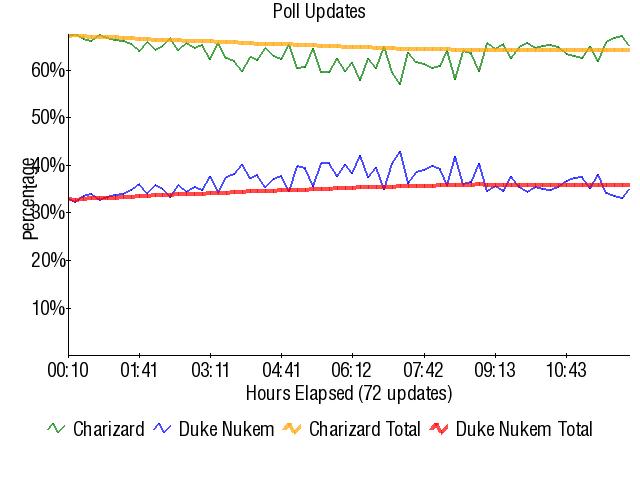 Graph3760.png