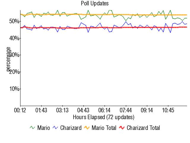 Graph3851.png