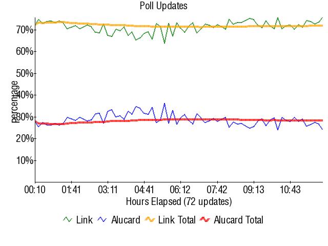 Graph3794.png