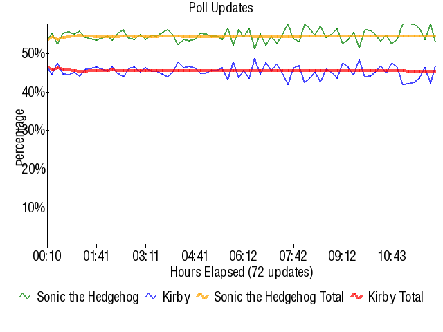 Graph3843.png
