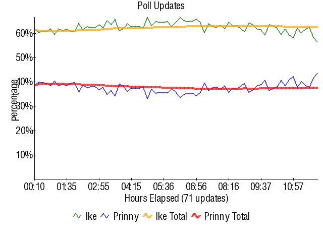 Graph3749.png