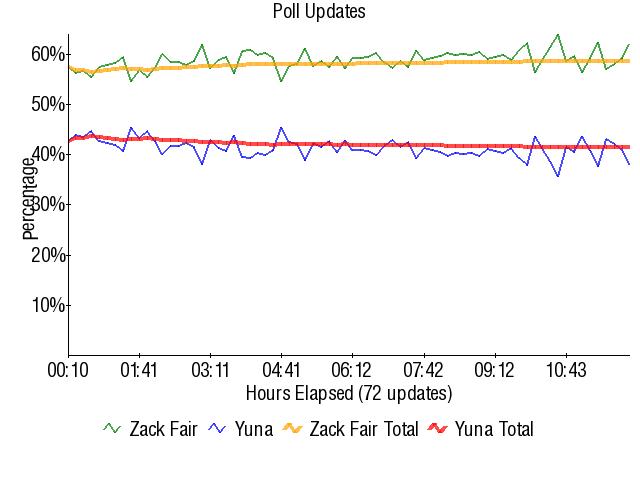 Graph3751.png