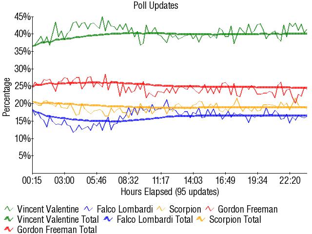 Graph3281.png