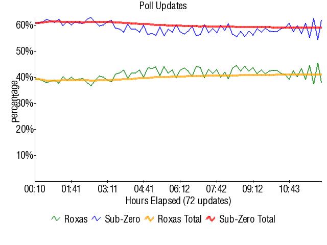 Graph3811.png