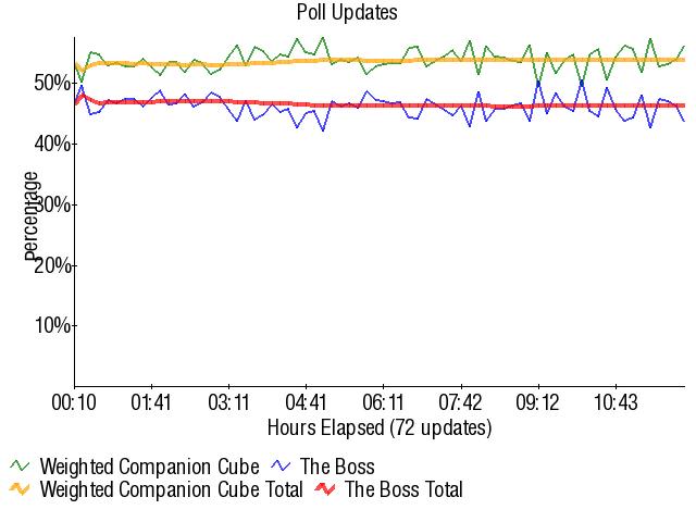Graph3797.png