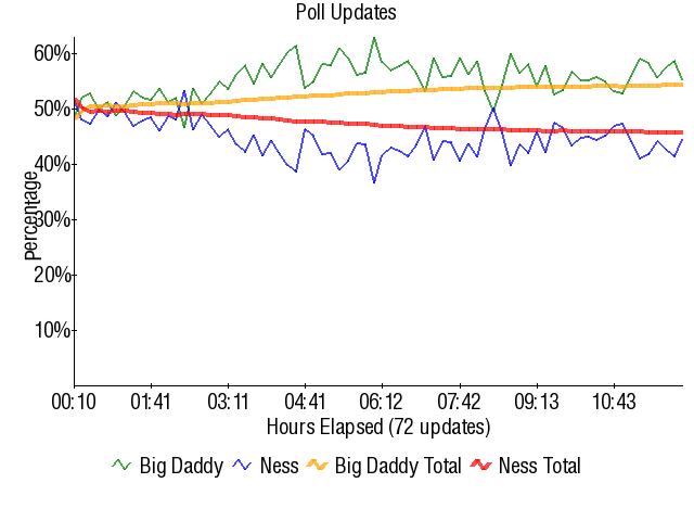 Graph3824.png