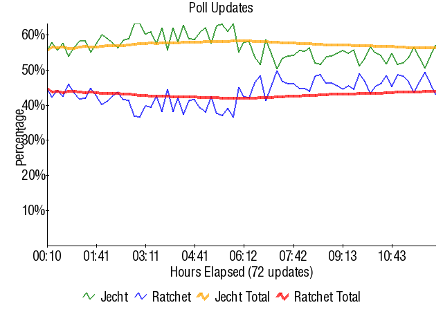 Graph3812.png