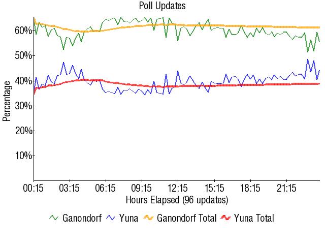 Graph2072.png