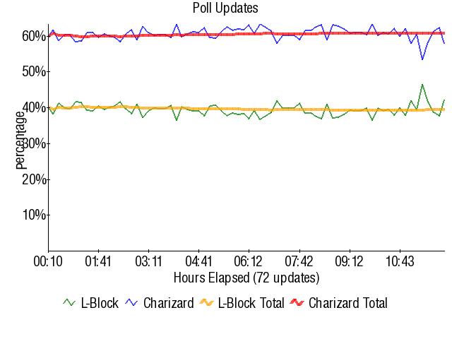 Graph3833.png