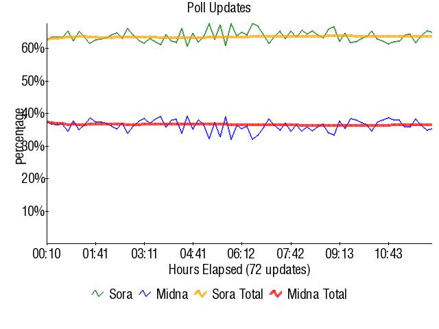 Graph3754.png