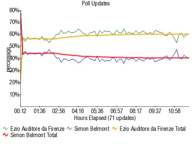 Graph3769.png