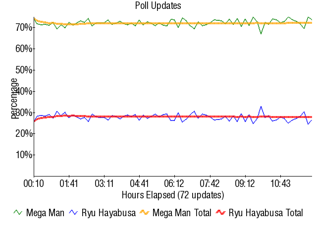 Graph3831.png