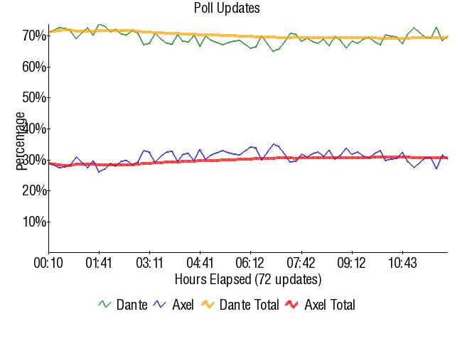 Graph3777.png